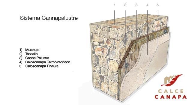 Calcecanapa Cannucciato Canna Palustre