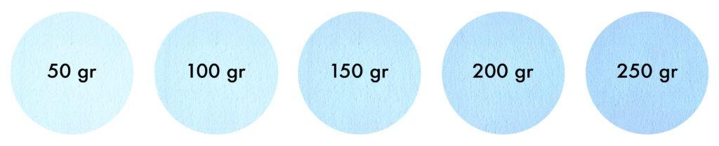 Palette Pigmento Blu Oltremare