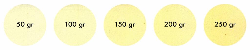 Palette Pigmento Giallo Cromo