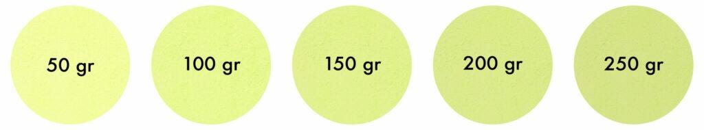 Palette Pigmento Verde Zinco