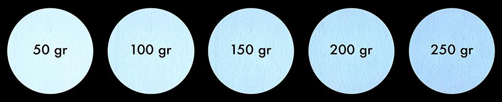 Pigmento Blu Oltremare