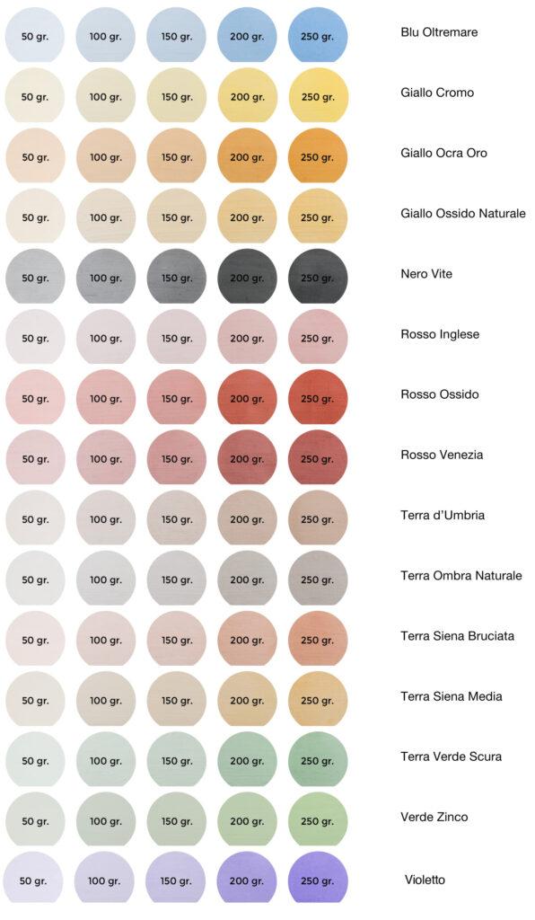 Palette colori calce