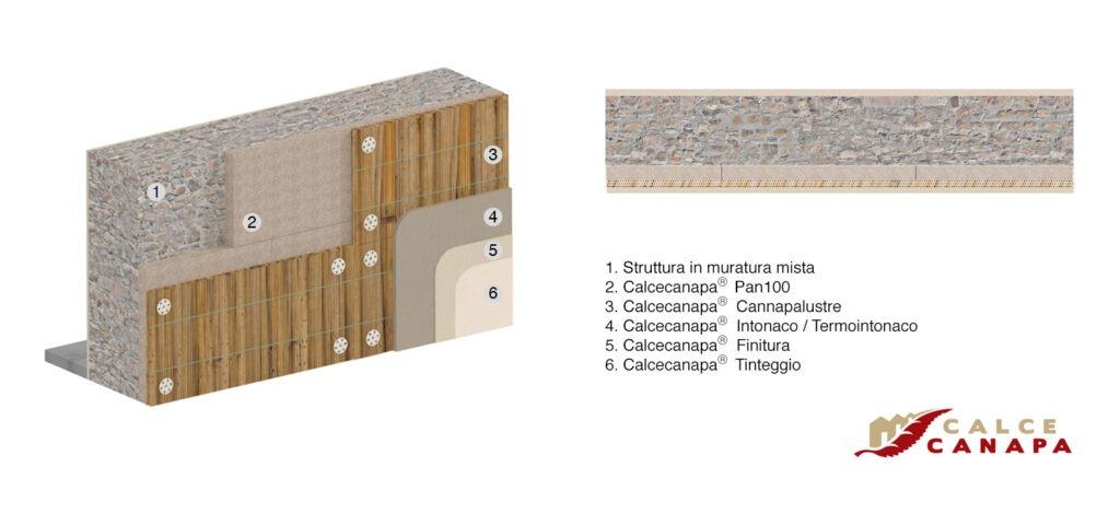 Stratigrafia murat13