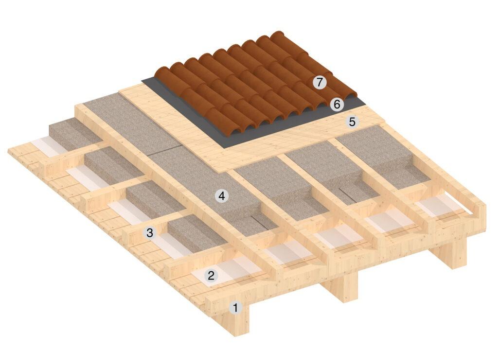 Schema montaggio isolamento tetto